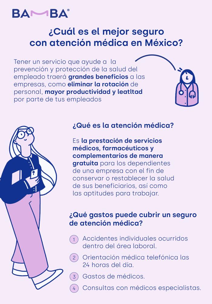 ¿Cuál es el mejor seguro con atención médica en México